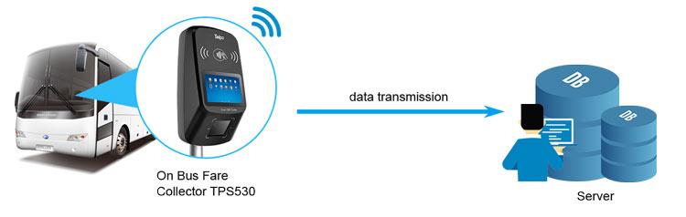 Telpo-Telpo New Arrival: TPS530 Smart Bus Ticketing Machine-6