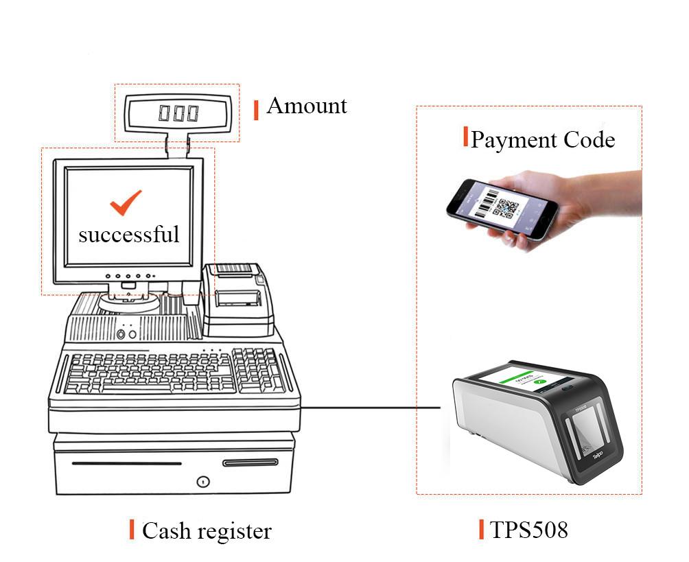 Telpo-Telpo QR Code Scanner  A Perfect Retail Store Helper-1